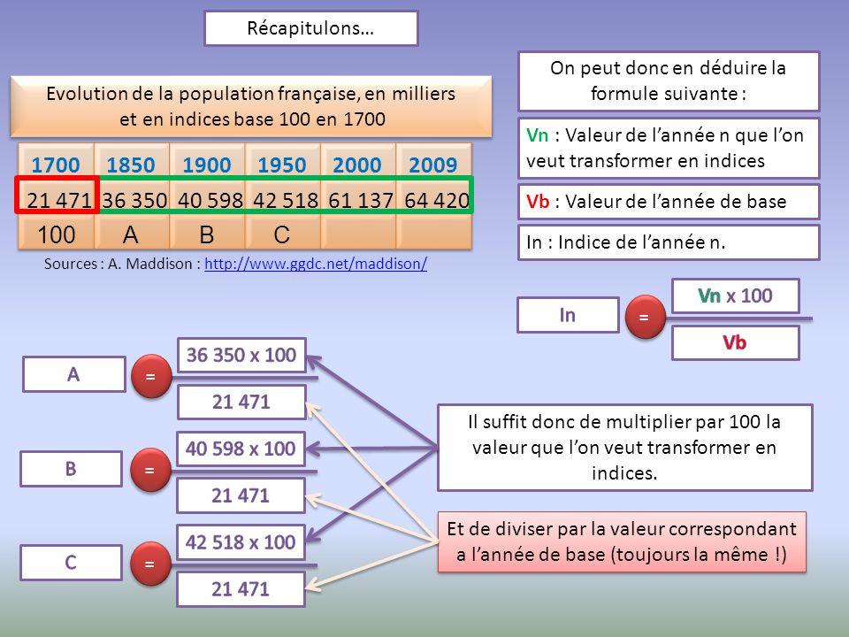 Il faut donc retenir la formule suivante : Vn : Valeur de lannée n que lon veut transformer en indices Vb : Valeur de lannée de base In : Indice de lannée n.