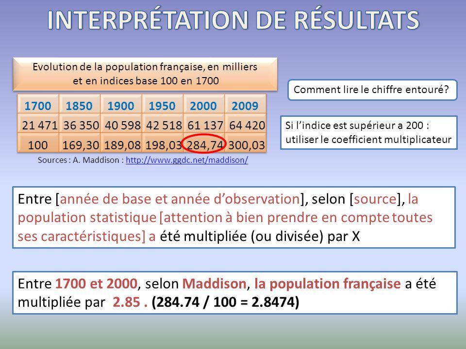 Les indices permettent de connaître la variation dune population statistique par rapport à lannée qui a été choisie comme base.