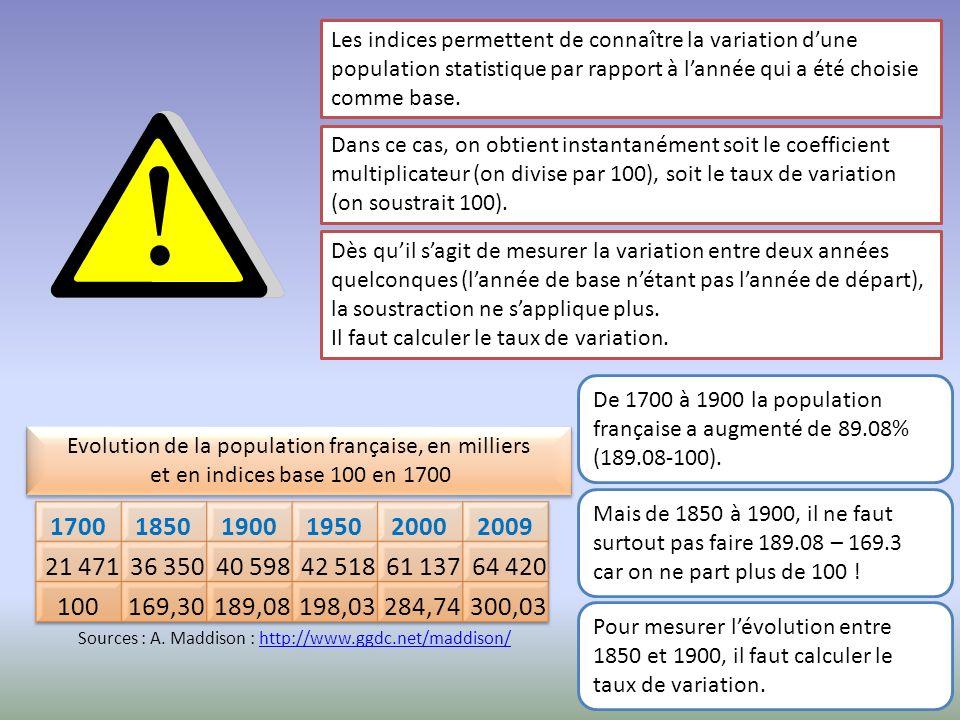 Les indices permettent de connaître la variation dune population statistique par rapport à lannée qui a été choisie comme base. Dans ce cas, on obtien