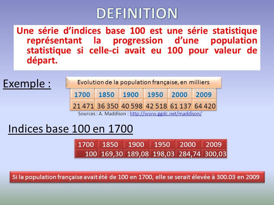 Une série dindices base 100 est une série statistique représentant la progression dune population statistique si celle-ci avait eu 100 pour valeur de