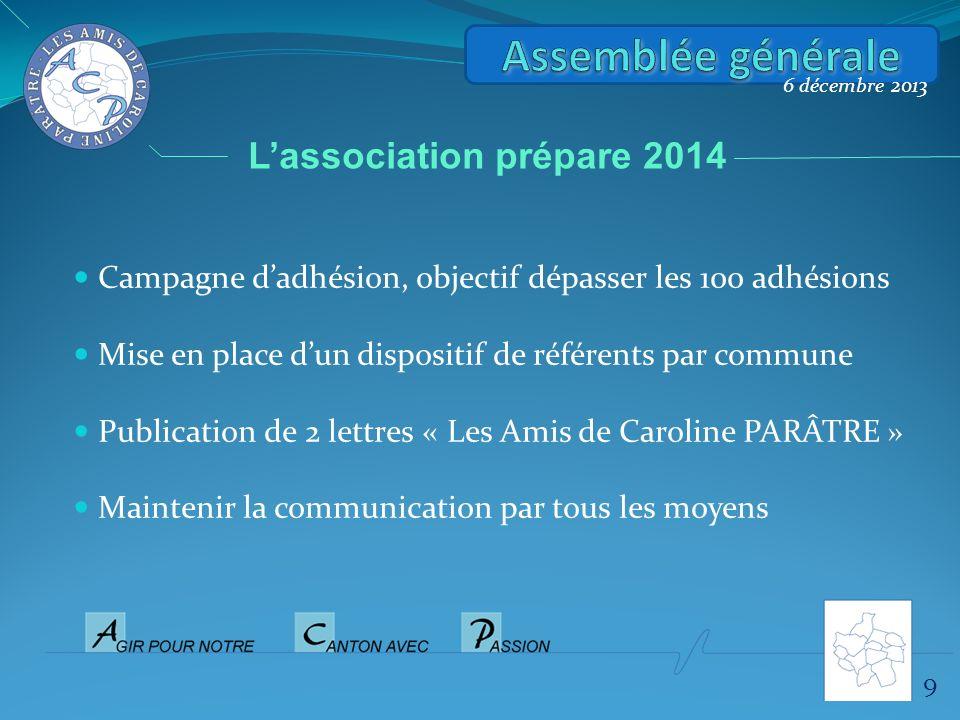 Campagne dadhésion, objectif dépasser les 100 adhésions Mise en place dun dispositif de référents par commune Publication de 2 lettres « Les Amis de C