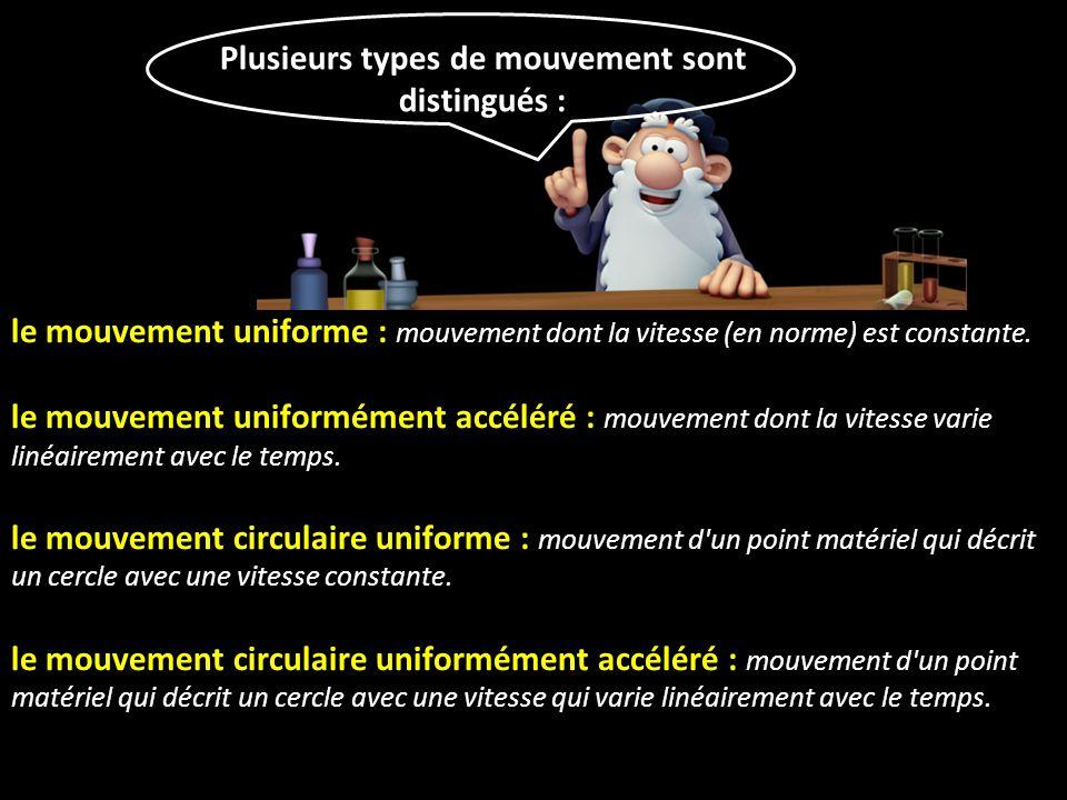 le mouvement uniforme : mouvement dont la vitesse (en norme) est constante.