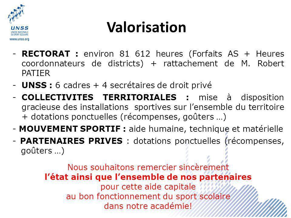 Valorisation -RECTORAT : environ 81 612 heures (Forfaits AS + Heures coordonnateurs de districts) + rattachement de M. Robert PATIER -UNSS : 6 cadres