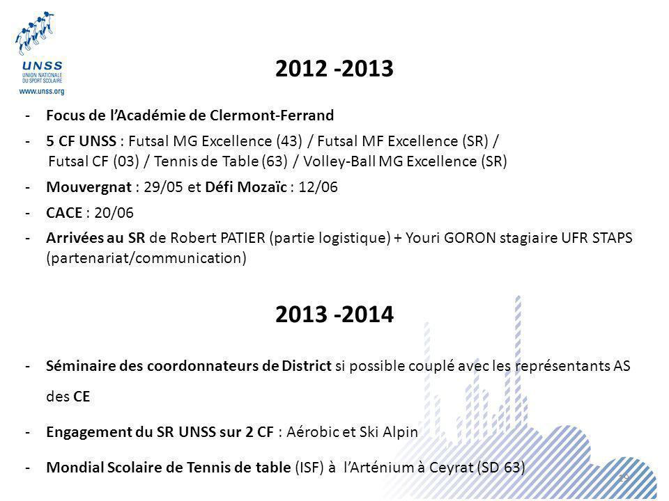 -Séminaire des coordonnateurs de District si possible couplé avec les représentants AS des CE -Engagement du SR UNSS sur 2 CF : Aérobic et Ski Alpin -Mondial Scolaire de Tennis de table (ISF) à lArténium à Ceyrat (SD 63) 2012 -2013 2013 -2014 -Focus de lAcadémie de Clermont-Ferrand -5 CF UNSS : Futsal MG Excellence (43) / Futsal MF Excellence (SR) / Futsal CF (03) / Tennis de Table (63) / Volley-Ball MG Excellence (SR) -Mouvergnat : 29/05 et Défi Mozaïc : 12/06 -CACE : 20/06 -Arrivées au SR de Robert PATIER (partie logistique) + Youri GORON stagiaire UFR STAPS (partenariat/communication) 19
