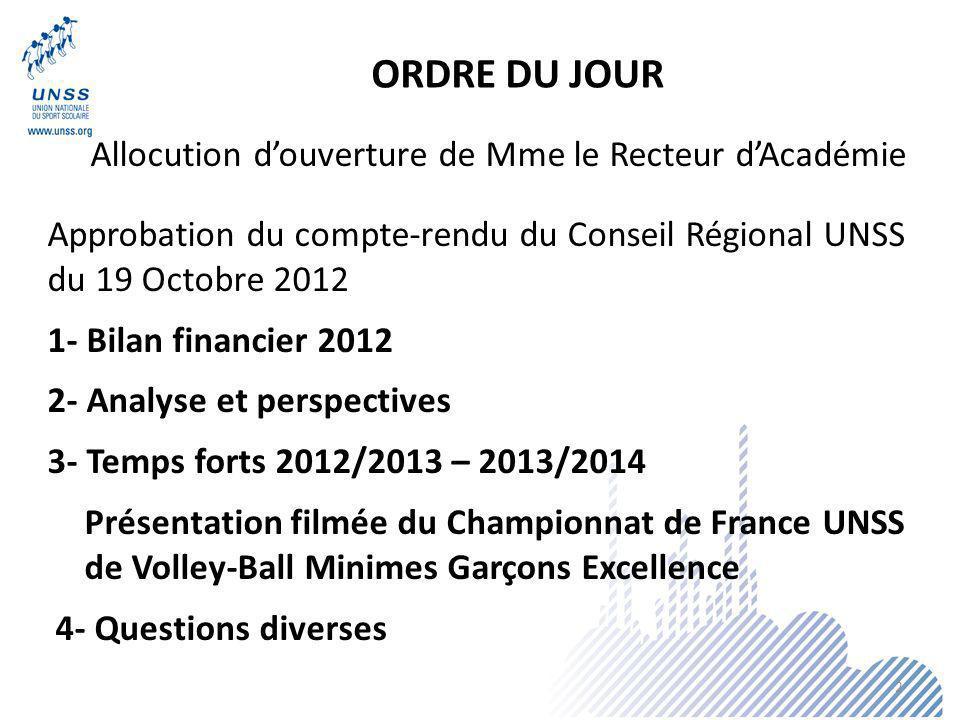 Allocution douverture de Mme le Recteur dAcadémie Approbation du compte-rendu du Conseil Régional UNSS du 19 Octobre 2012 1- Bilan financier 2012 2- A