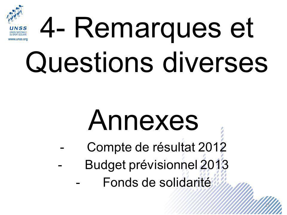 4- Remarques et Questions diverses 21 Annexes -Compte de résultat 2012 -Budget prévisionnel 2013 -Fonds de solidarité