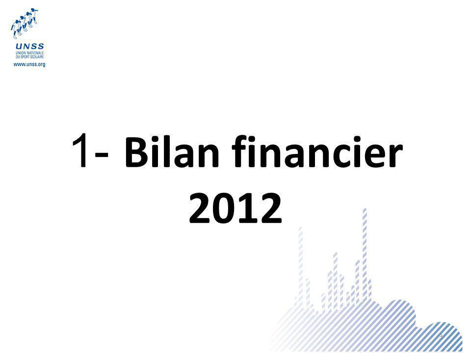 1- Bilan financier 2012 3