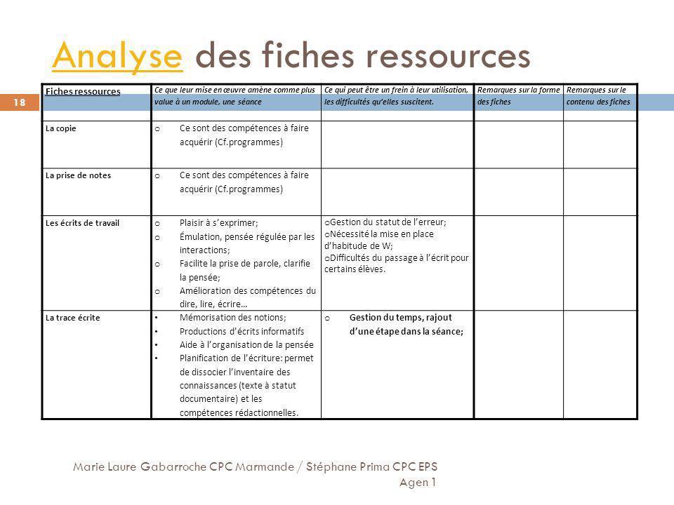 AnalyseAnalyse des fiches ressources Marie Laure Gabarroche CPC Marmande / Stéphane Prima CPC EPS Agen 1 18 Fiches ressources Ce que leur mise en œuvr