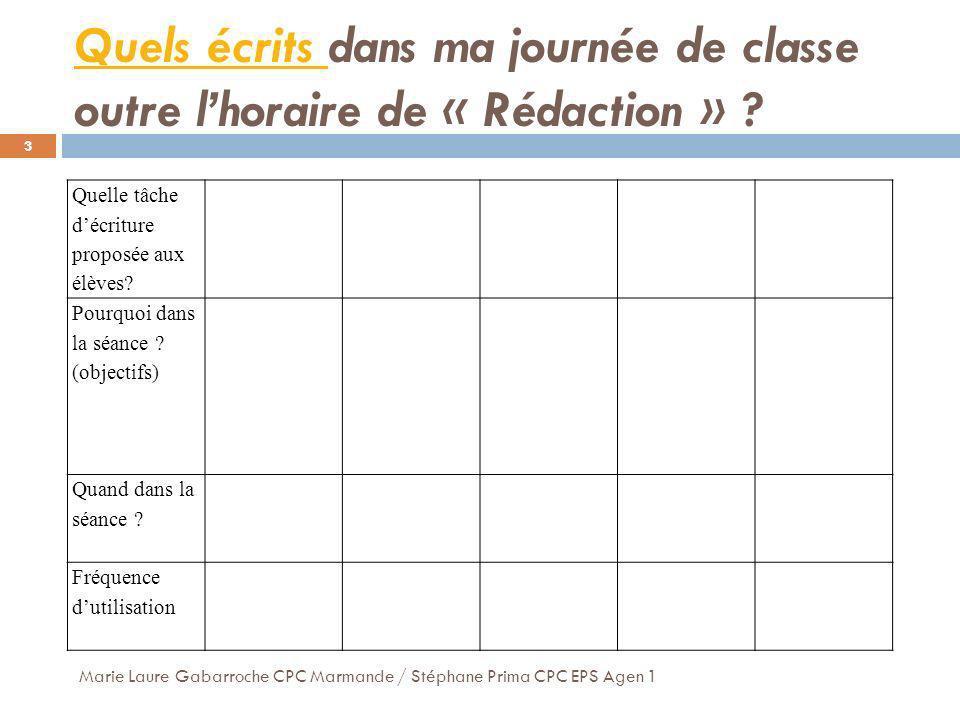 Quels écrits Quels écrits dans ma journée de classe outre lhoraire de « Rédaction » ? 3 Quelle tâche décriture proposée aux élèves? Pourquoi dans la s