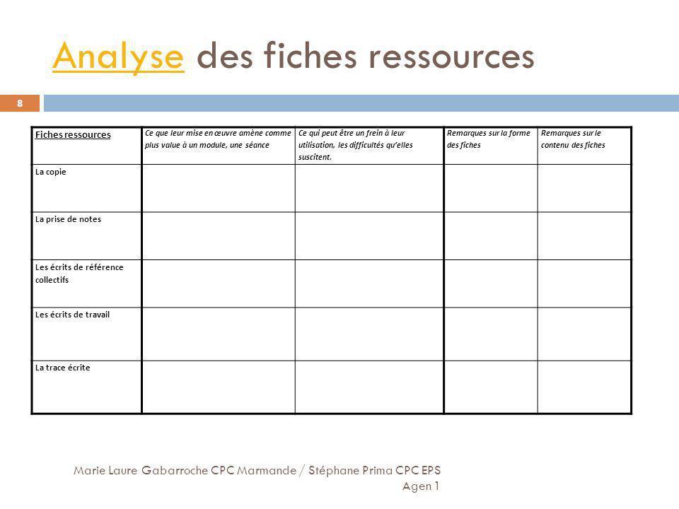 AnalyseAnalyse des fiches ressources Marie Laure Gabarroche CPC Marmande / Stéphane Prima CPC EPS Agen 1 8 Fiches ressources Ce que leur mise en œuvre