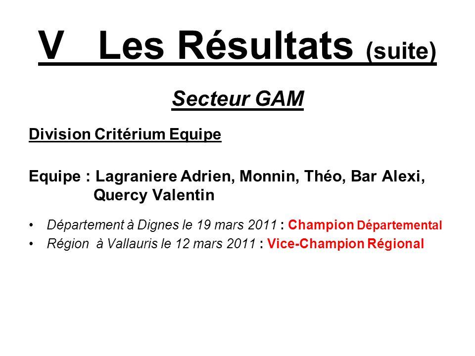 V Les Résultats (suite) Secteur GAM Division Critérium Equipe Equipe : Lagraniere Adrien, Monnin, Théo, Bar Alexi, Quercy Valentin Département à Digne