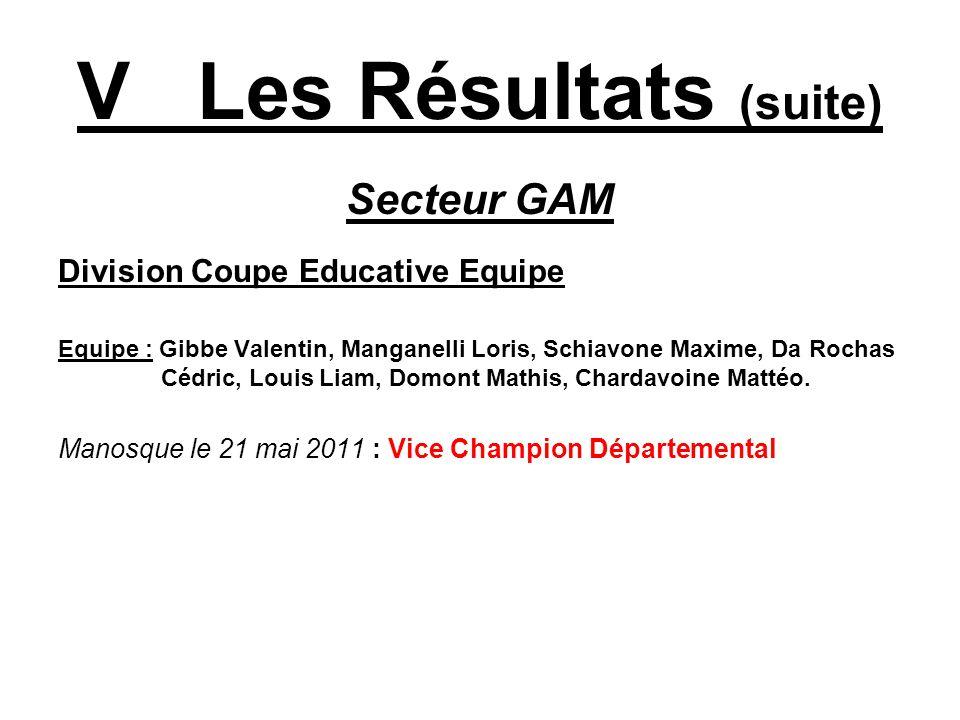 V Les Résultats (suite) Secteur GAM Division Coupe Educative Equipe Equipe : Gibbe Valentin, Manganelli Loris, Schiavone Maxime, Da Rochas Cédric, Lou