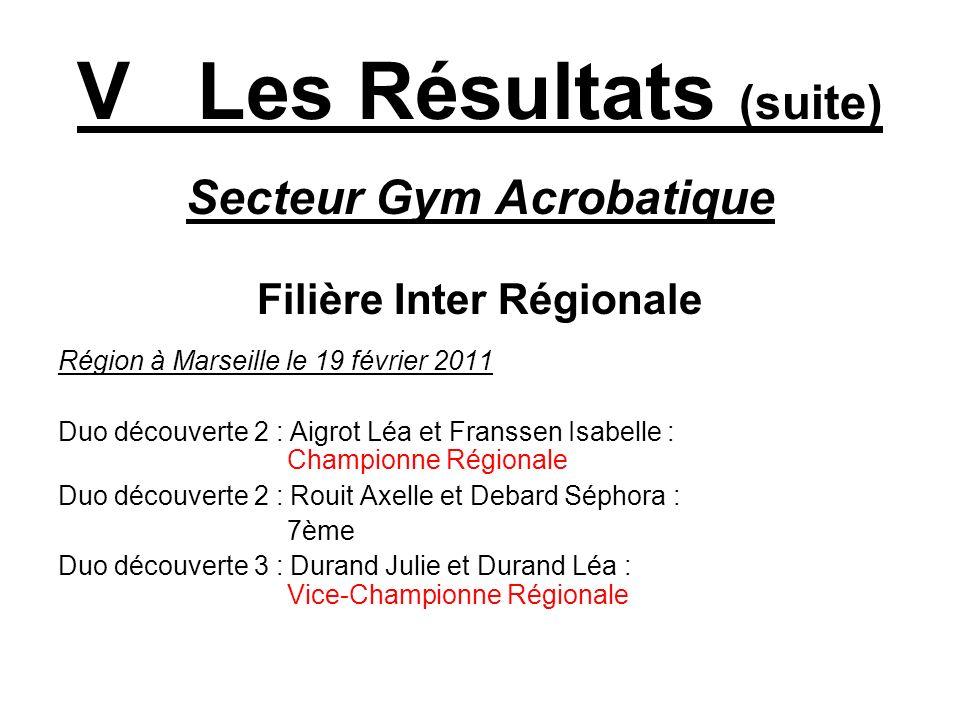 V Les Résultats (suite) Secteur Gym Acrobatique Filière Inter Régionale Région à Marseille le 19 février 2011 Duo découverte 2 : Aigrot Léa et Fransse