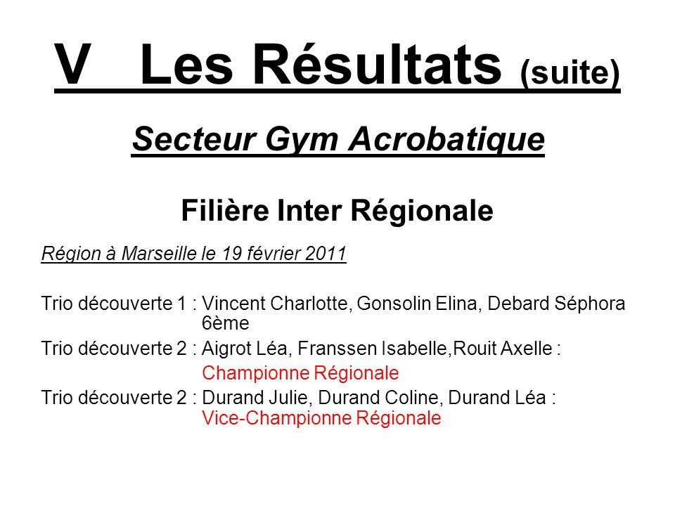 V Les Résultats (suite) Secteur Gym Acrobatique Filière Inter Régionale Région à Marseille le 19 février 2011 Trio découverte 1 : Vincent Charlotte, G