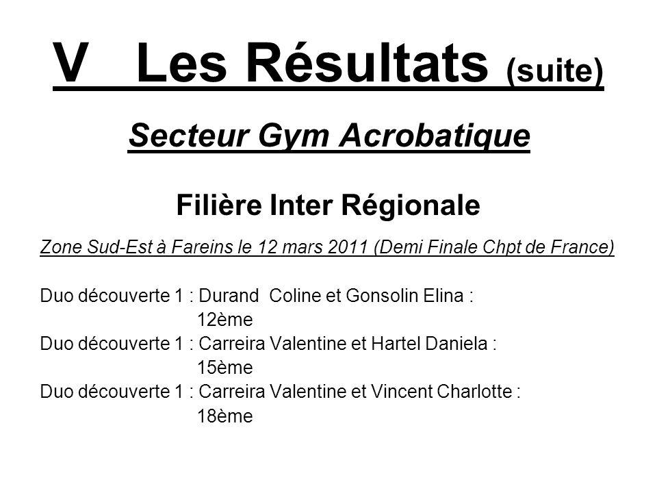 V Les Résultats (suite) Secteur Gym Acrobatique Filière Inter Régionale Zone Sud-Est à Fareins le 12 mars 2011 (Demi Finale Chpt de France) Duo découv