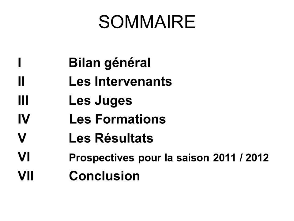 SOMMAIRE I Bilan général II Les Intervenants III Les Juges IV Les Formations V Les Résultats VI Prospectives pour la saison 2011 / 2012 VII Conclusion