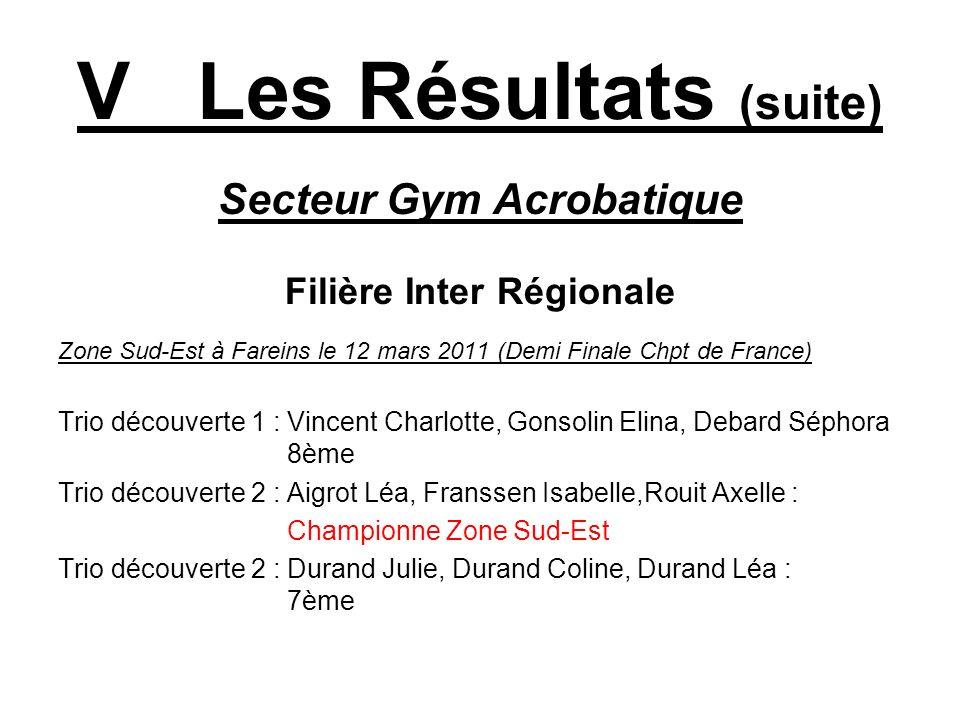 V Les Résultats (suite) Secteur Gym Acrobatique Filière Inter Régionale Zone Sud-Est à Fareins le 12 mars 2011 (Demi Finale Chpt de France) Trio décou