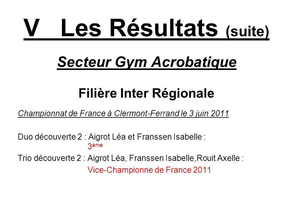 V Les Résultats (suite) Secteur Gym Acrobatique Filière Inter Régionale Championnat de France à Clermont-Ferrand le 3 juin 2011 Duo découverte 2 : Aig