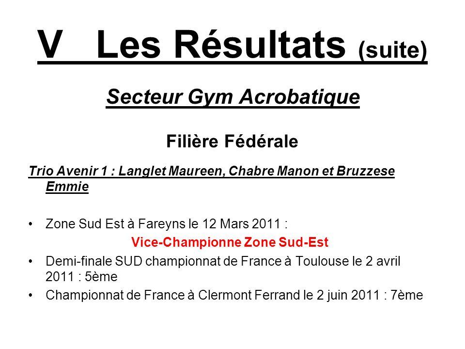 V Les Résultats (suite) Secteur Gym Acrobatique Filière Fédérale Trio Avenir 1 : Langlet Maureen, Chabre Manon et Bruzzese Emmie Zone Sud Est à Fareyn
