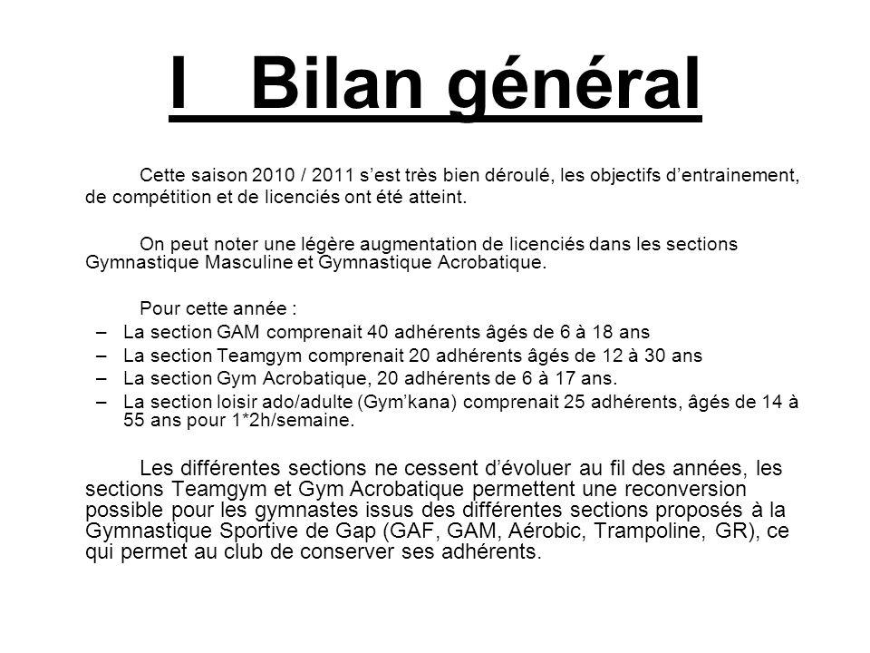 I Bilan général Cette saison 2010 / 2011 sest très bien déroulé, les objectifs dentrainement, de compétition et de licenciés ont été atteint. On peut