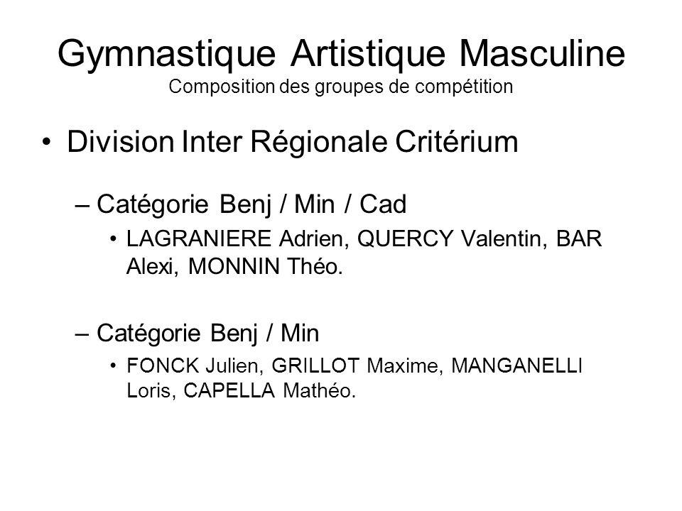 Gymnastique Artistique Masculine Composition des groupes de compétition Division Inter Régionale Critérium –Catégorie Benj / Min / Cad LAGRANIERE Adri