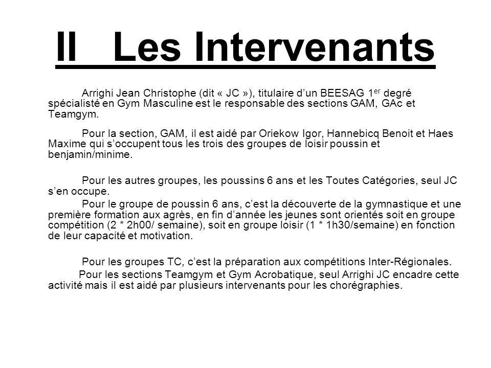 II Les Intervenants Arrighi Jean Christophe (dit « JC »), titulaire dun BEESAG 1 er degré spécialisté en Gym Masculine est le responsable des sections
