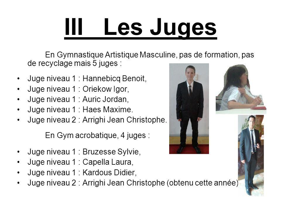 III Les Juges En Gymnastique Artistique Masculine, pas de formation, pas de recyclage mais 5 juges : Juge niveau 1 : Hannebicq Benoit, Juge niveau 1 :
