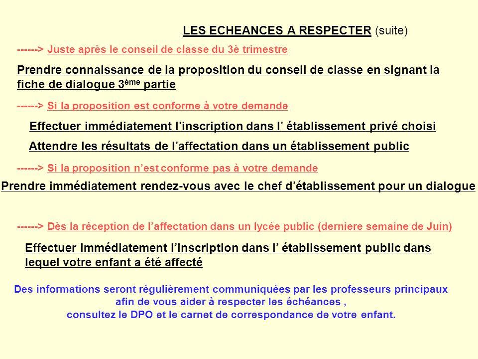 ------> Si la proposition est conforme à votre demande LES ECHEANCES A RESPECTER (suite) Effectuer immédiatement linscription dans l établissement pri