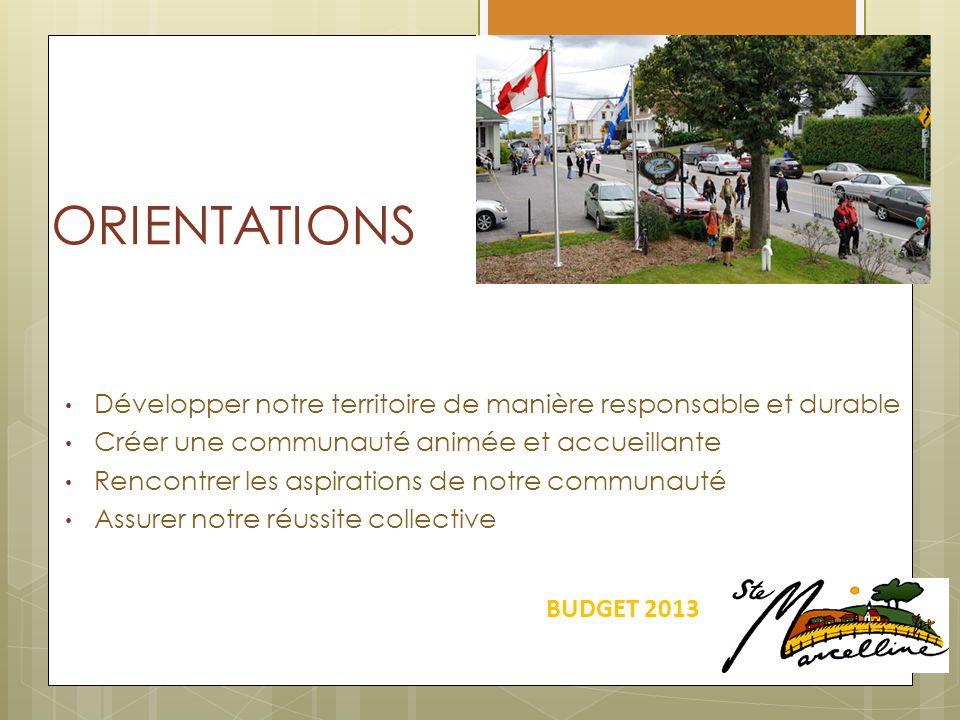 ORIENTATIONS Développer notre territoire de manière responsable et durable Créer une communauté animée et accueillante Rencontrer les aspirations de notre communauté Assurer notre réussite collective BUDGET 2013