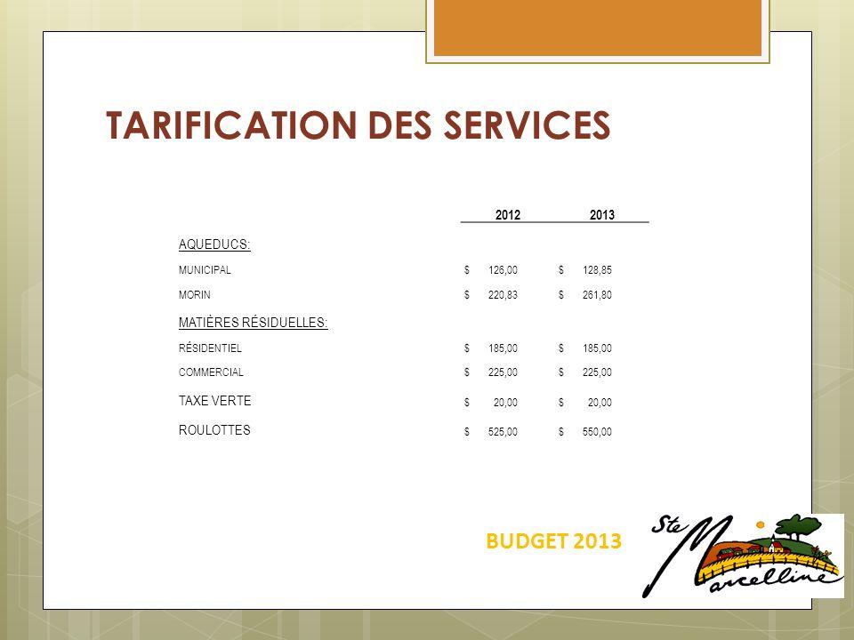 TARIFICATION DES SERVICES BUDGET 2013 20122013 AQUEDUCS: MUNICIPAL $ 126,00 $ 128,85 MORIN $ 220,83 $ 261,80 MATIÈRES RÉSIDUELLES: RÉSIDENTIEL $ 185,00 COMMERCIAL $ 225,00 TAXE VERTE $ 20,00 ROULOTTES $ 525,00 $ 550,00