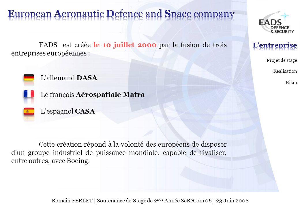 EADS TEST & SERVICES TSPage 2 © Copyright EADS TEST & SERVICES 2007 Romain FERLET | Soutenance de Stage de 2 nde Année SeRéCom 06 | 23 Juin 2008 Airbu