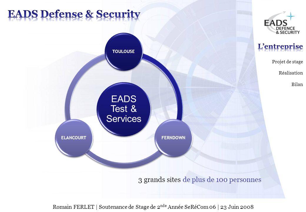 EADS TEST & SERVICES TSPage 3 © Copyright EADS TEST & SERVICES 2007 Romain FERLET | Soutenance de Stage de 2 nde Année SeRéCom 06 | 23 Juin 2008 Le le