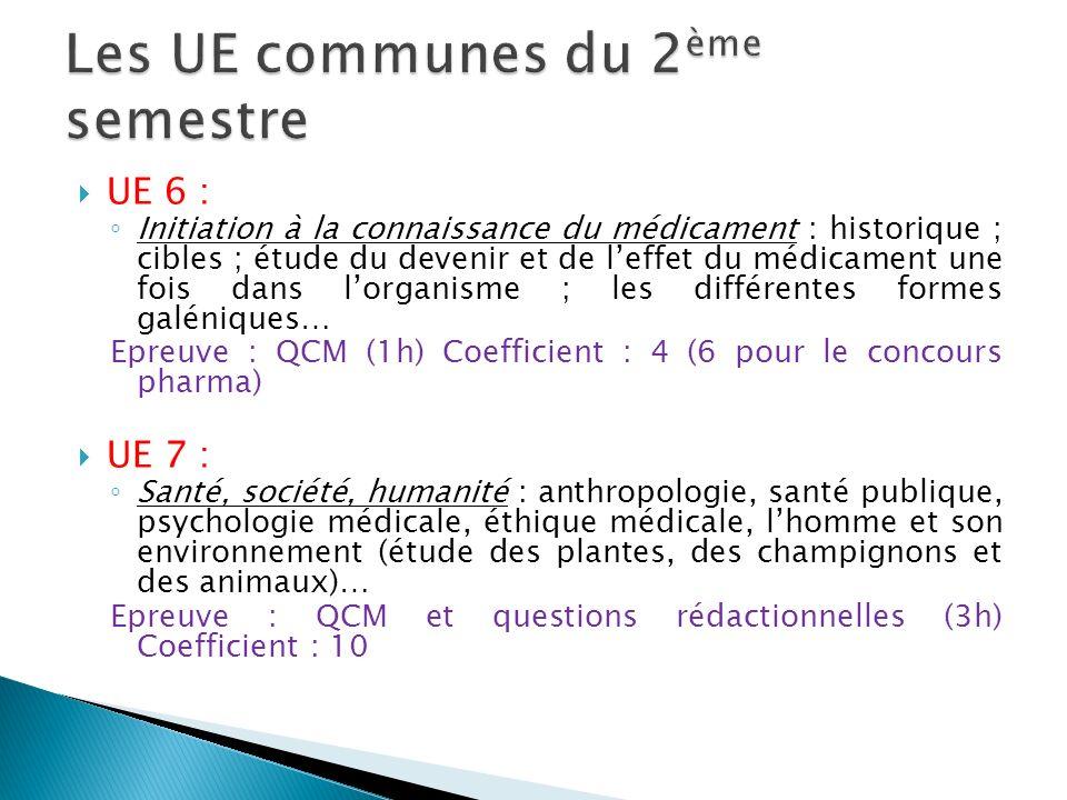 UE 6 : Initiation à la connaissance du médicament : historique ; cibles ; étude du devenir et de leffet du médicament une fois dans lorganisme ; les d