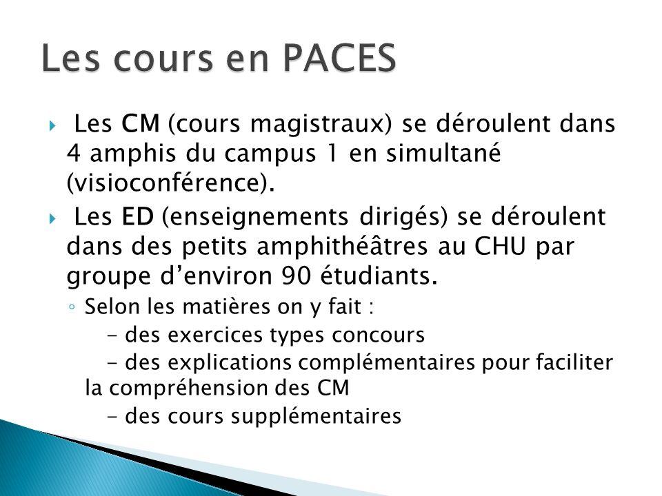 Les CM (cours magistraux) se déroulent dans 4 amphis du campus 1 en simultané (visioconférence). Les ED (enseignements dirigés) se déroulent dans des