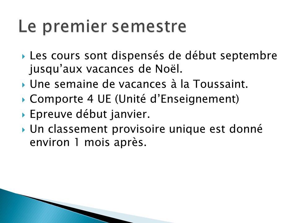 Les cours sont dispensés de début septembre jusquaux vacances de Noël. Une semaine de vacances à la Toussaint. Comporte 4 UE (Unité dEnseignement) Epr
