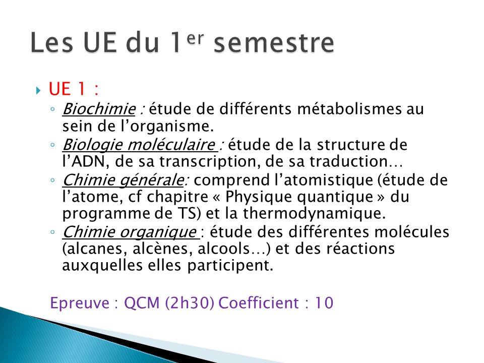 UE 1 : Biochimie : étude de différents métabolismes au sein de lorganisme. Biologie moléculaire : étude de la structure de lADN, de sa transcription,