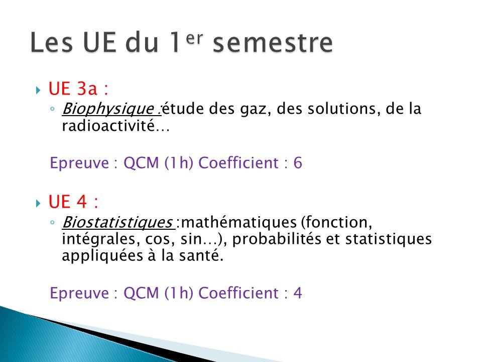 UE 3a : Biophysique :étude des gaz, des solutions, de la radioactivité… Epreuve : QCM (1h) Coefficient : 6 UE 4 : Biostatistiques :mathématiques (fonc
