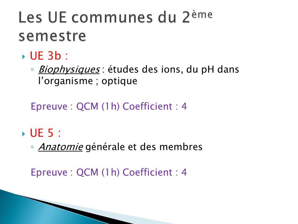 UE 3b : Biophysiques : études des ions, du pH dans lorganisme ; optique Epreuve : QCM (1h) Coefficient : 4 UE 5 : Anatomie générale et des membres Epr