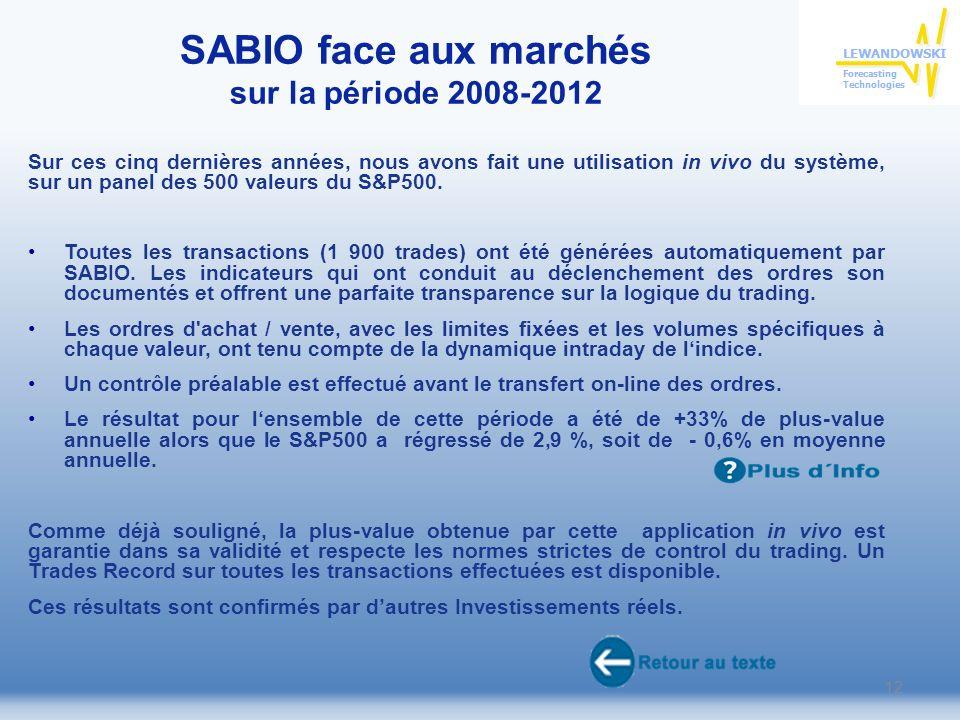 SABIO face aux marchés sur la période 2008-2012 Sur ces cinq dernières années, nous avons fait une utilisation in vivo du système, sur un panel des 500 valeurs du S&P500.