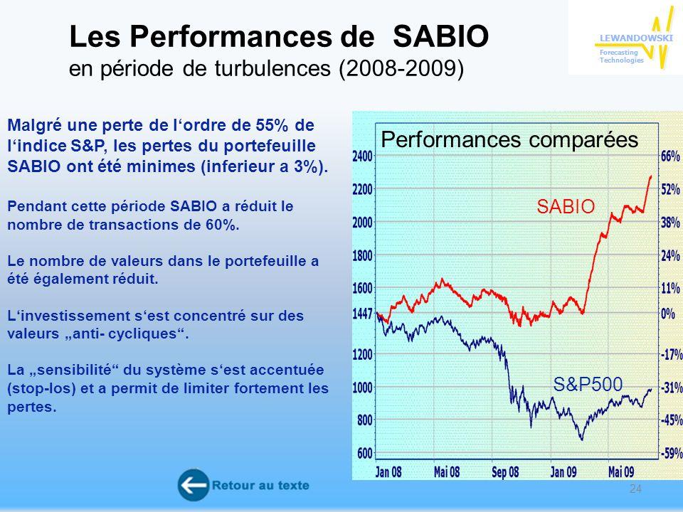 24 Malgré une perte de lordre de 55% de lindice S&P, les pertes du portefeuille SABIO ont été minimes (inferieur a 3%).
