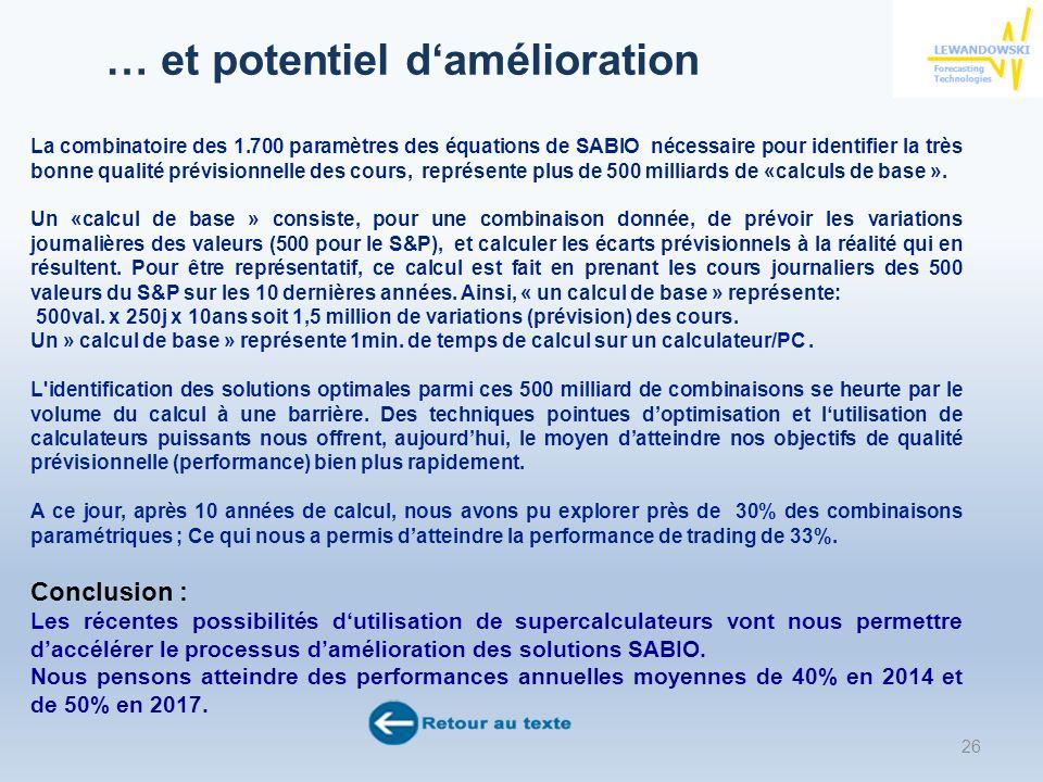 … et potentiel damélioration La combinatoire des 1.700 paramètres des équations de SABIO nécessaire pour identifier la très bonne qualité prévisionnelle des cours, représente plus de 500 milliards de «calculs de base ».