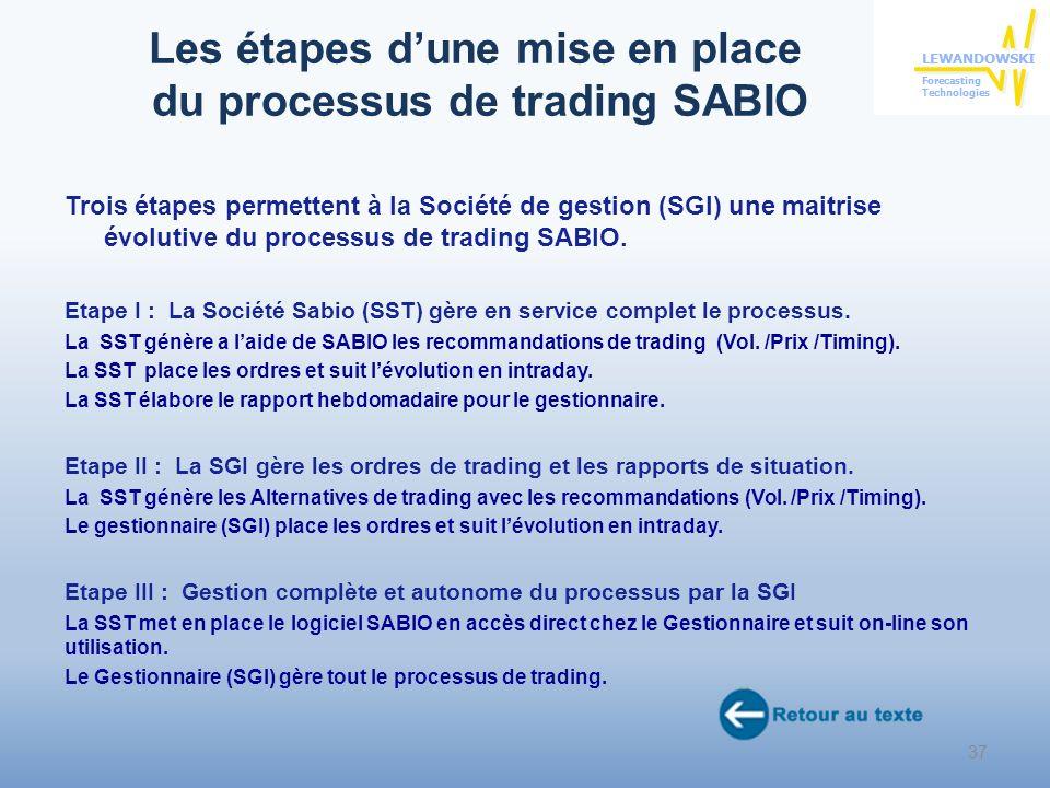 Les étapes dune mise en place du processus de trading SABIO Trois étapes permettent à la Société de gestion (SGI) une maitrise évolutive du processus de trading SABIO.