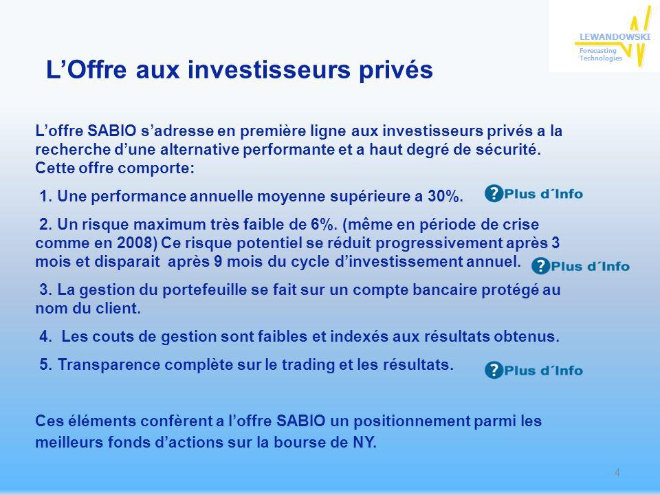 Loffre SABIO sadresse en première ligne aux investisseurs privés a la recherche dune alternative performante et a haut degré de sécurité.