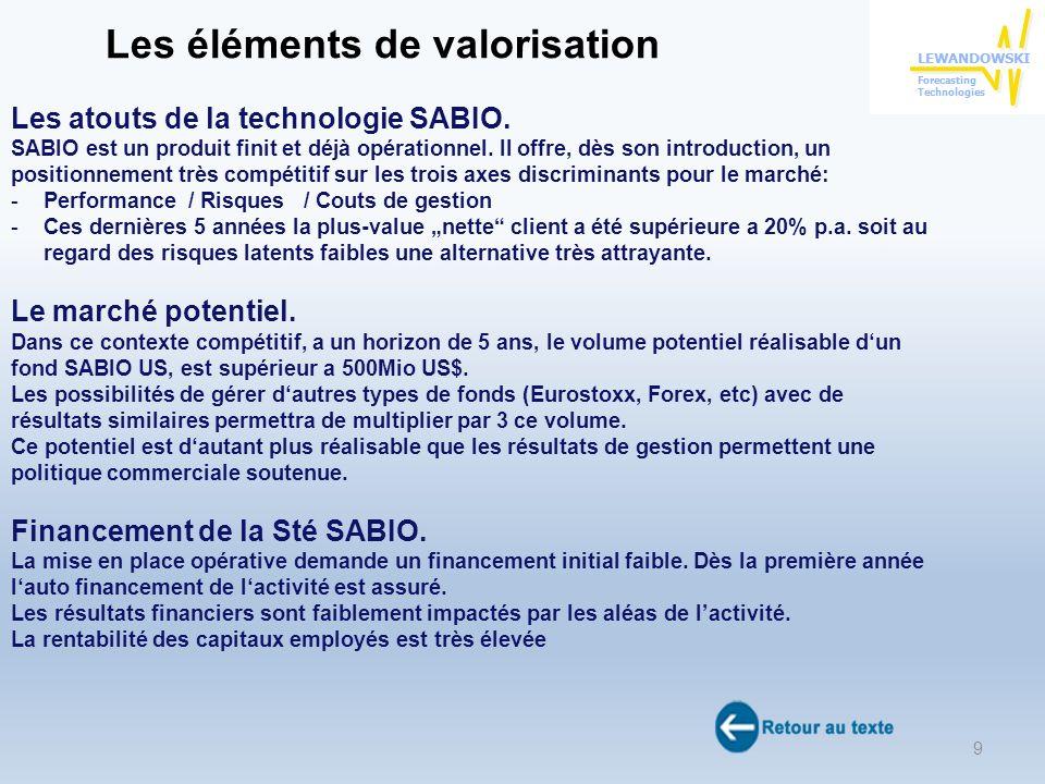 9 Les atouts de la technologie SABIO. SABIO est un produit finit et déjà opérationnel.