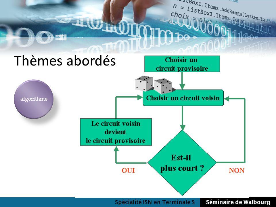 Spécialité ISN en Terminale SSéminaire de Walbourg Thèmes abordés algorithme