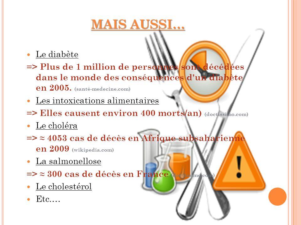 MAIS AUSSI… Le diabète => Plus de 1 million de personnes sont décédées dans le monde des conséquences d'un diabète en 2005. (santé-medecine.com) Les i