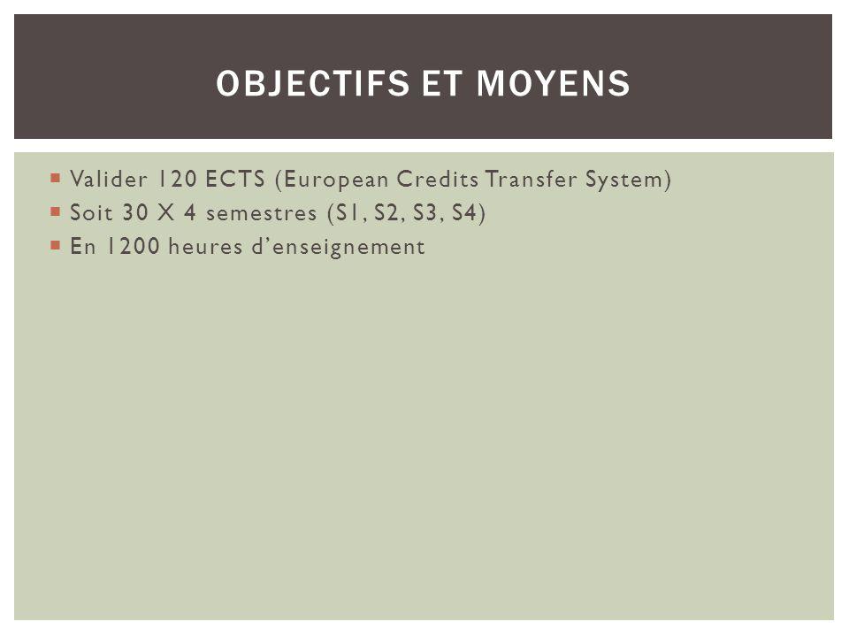 Valider 120 ECTS (European Credits Transfer System) Soit 30 X 4 semestres (S1, S2, S3, S4) En 1200 heures denseignement OBJECTIFS ET MOYENS