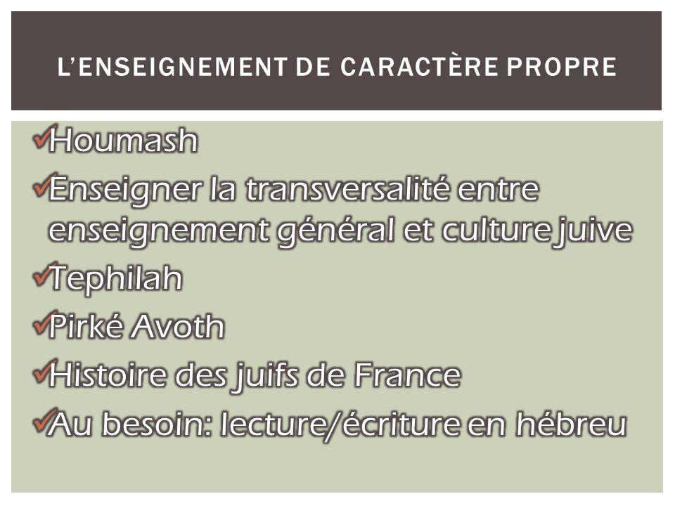 LENSEIGNEMENT DE CARACTÈRE PROPRE