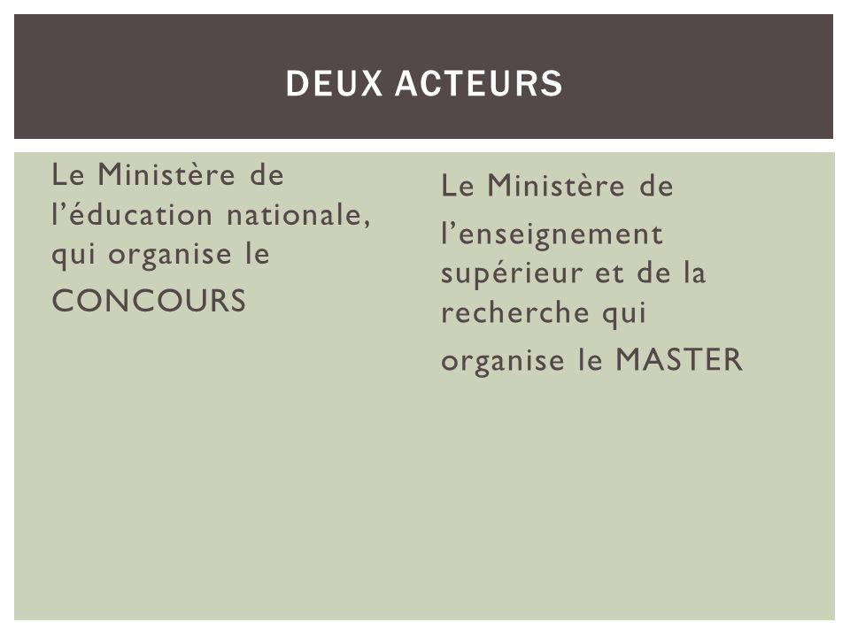Le Ministère de léducation nationale, qui organise le CONCOURS Le Ministère de lenseignement supérieur et de la recherche qui organise le MASTER DEUX