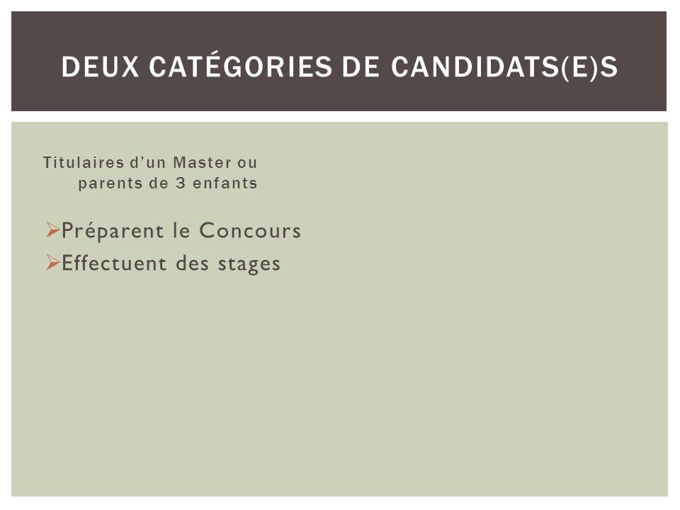 Titulaires dune licence Préparent le Concours Effectuent des stages DEUX CATÉGORIES DE CANDIDATS(E)S Titulaires dun Master ou parents de 3 enfants Préparent le Concours Préparent le Master Effectuent des stages